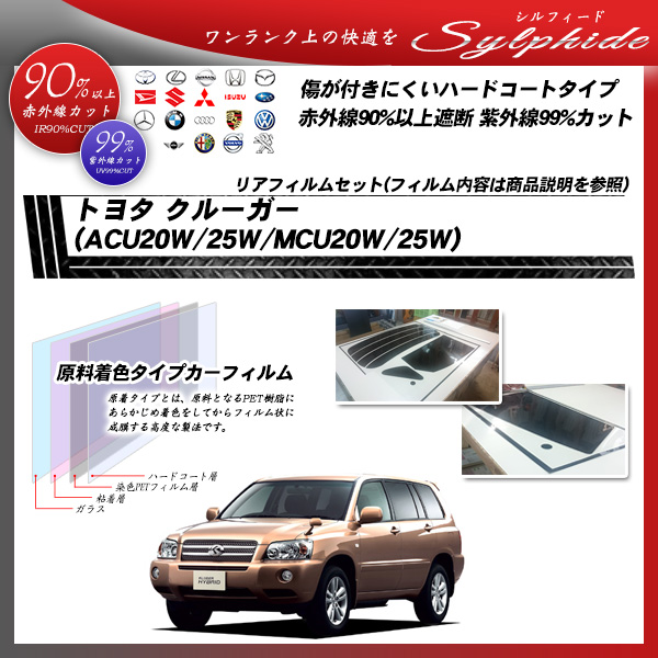 トヨタ クルーガー (ACU20W/25W/MCU20W/25W) シルフィード カット済みカーフィルム リアセットの詳細を見る